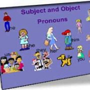 ضمایر مفعولی (Object Pronouns)
